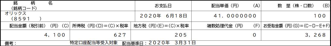 f:id:syokora11:20200619025228p:plain