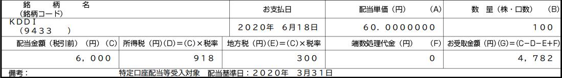 f:id:syokora11:20200619025311p:plain