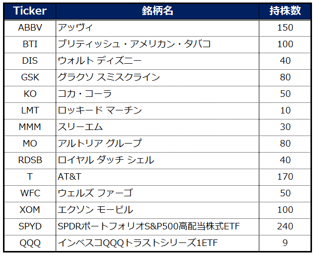 f:id:syokora11:20200625061940p:plain