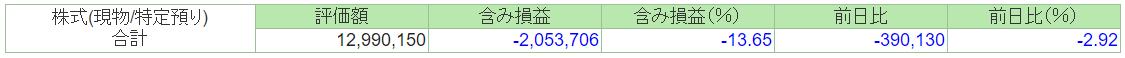 f:id:syokora11:20200630025218p:plain