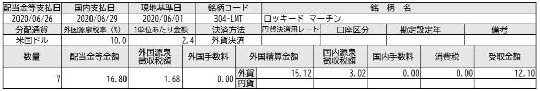 f:id:syokora11:20200701045449p:plain