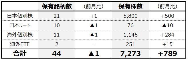 f:id:syokora11:20200703030701p:plain