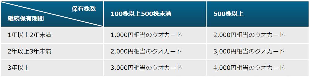 f:id:syokora11:20200715041641p:plain