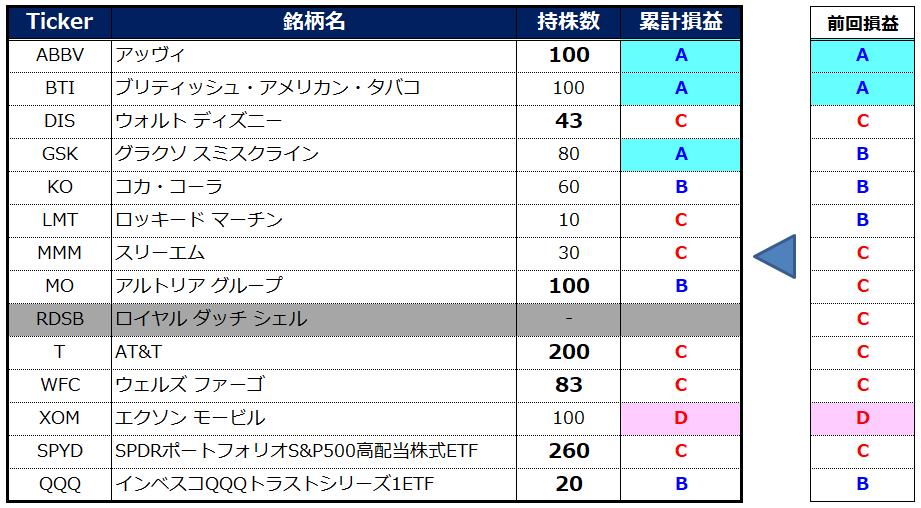 f:id:syokora11:20200716040223p:plain