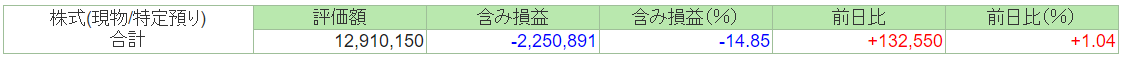f:id:syokora11:20200716042744p:plain