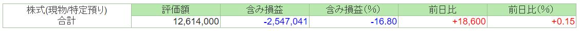 f:id:syokora11:20200726202421p:plain