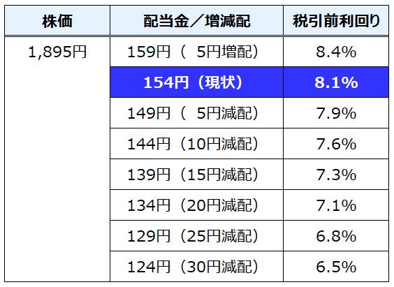 f:id:syokora11:20200729073954p:plain