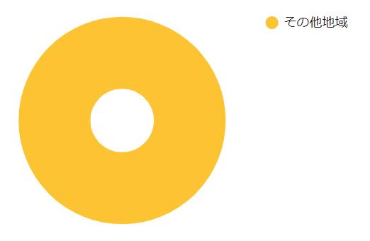 f:id:syokora11:20200803034304p:plain