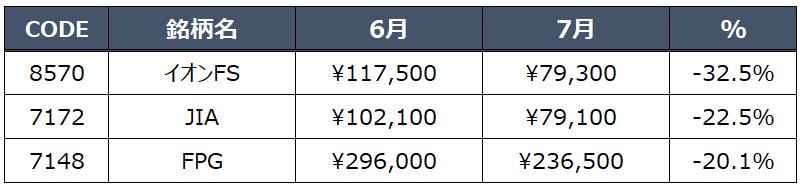 f:id:syokora11:20200805023544p:plain