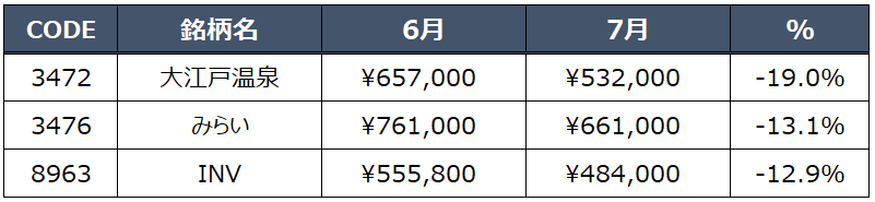 f:id:syokora11:20200805023744p:plain