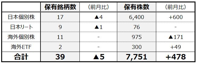 f:id:syokora11:20200805024921p:plain
