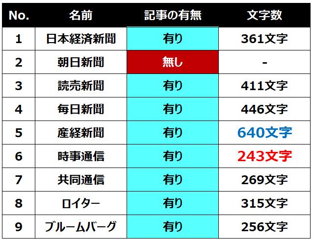 f:id:syokora11:20200808040455p:plain