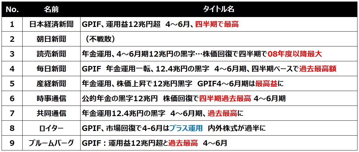 f:id:syokora11:20200808041750p:plain