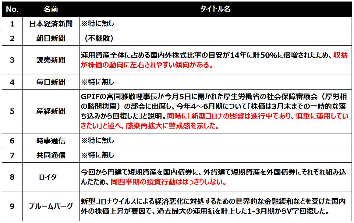 f:id:syokora11:20200808060308p:plain