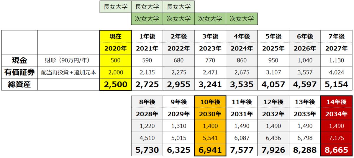f:id:syokora11:20200809043223p:plain