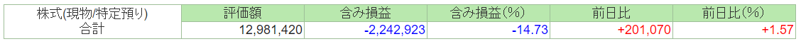 f:id:syokora11:20200813031920p:plain