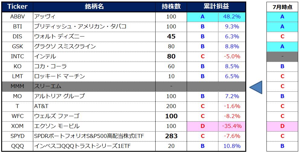 f:id:syokora11:20200815032945p:plain