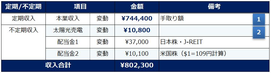 f:id:syokora11:20200818045359p:plain