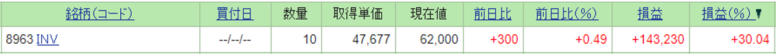 f:id:syokora11:20200820054947p:plain