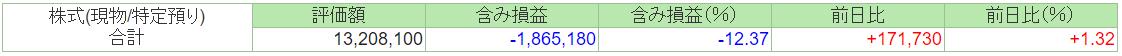 f:id:syokora11:20200826041743p:plain