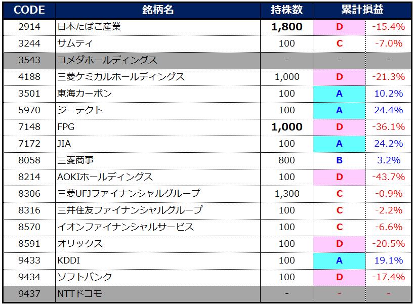 f:id:syokora11:20201001170625p:plain