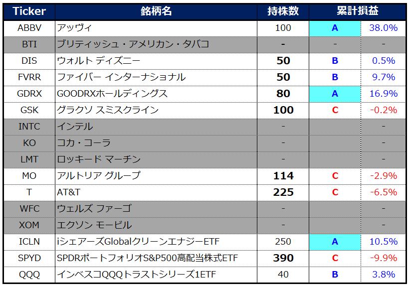 f:id:syokora11:20201001172151p:plain