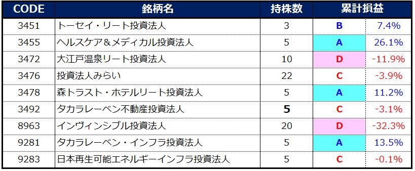 f:id:syokora11:20201001184215p:plain