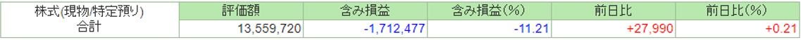 f:id:syokora11:20201010120917p:plain