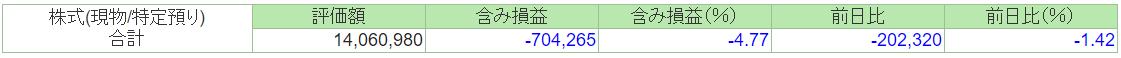 f:id:syokora11:20201114153153p:plain