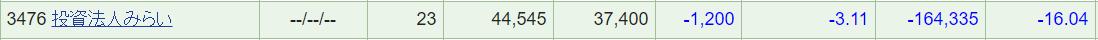 f:id:syokora11:20201115000321p:plain