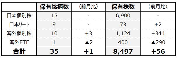 f:id:syokora11:20201202185700p:plain