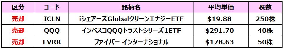 f:id:syokora11:20201204014054p:plain