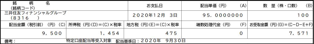 f:id:syokora11:20201205160201p:plain