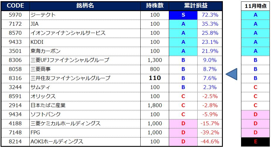 f:id:syokora11:20201220152245p:plain