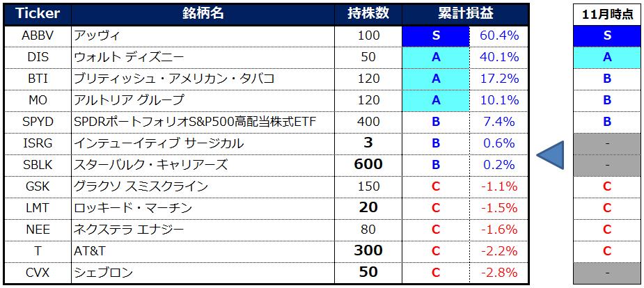 f:id:syokora11:20201220153758p:plain