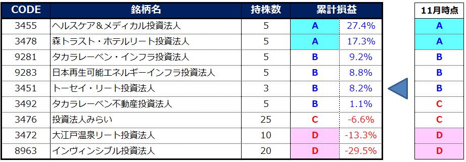 f:id:syokora11:20201220154626p:plain