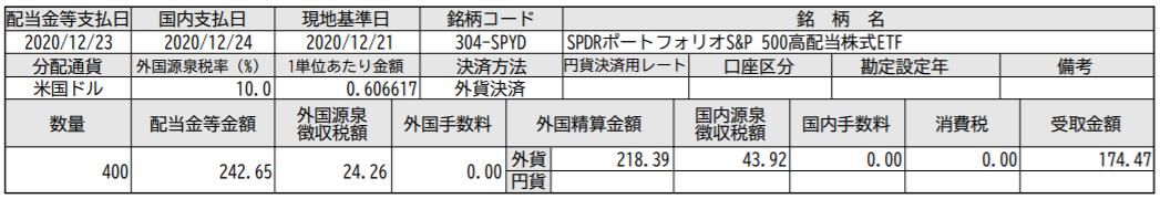 f:id:syokora11:20201225153504p:plain