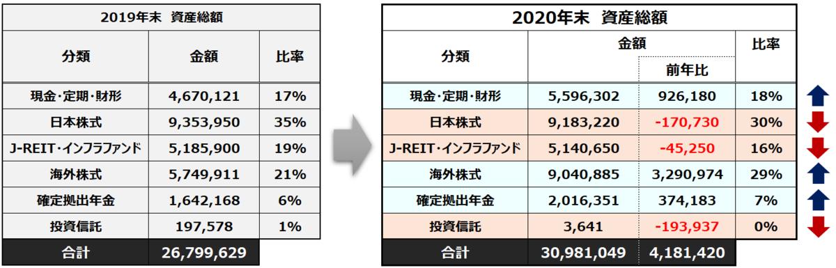 f:id:syokora11:20210102135049p:plain