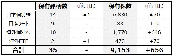 f:id:syokora11:20210102140630p:plain