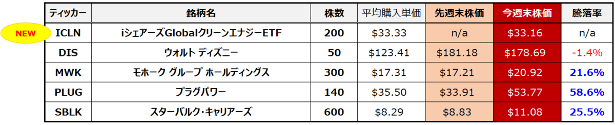 f:id:syokora11:20210109140206p:plain