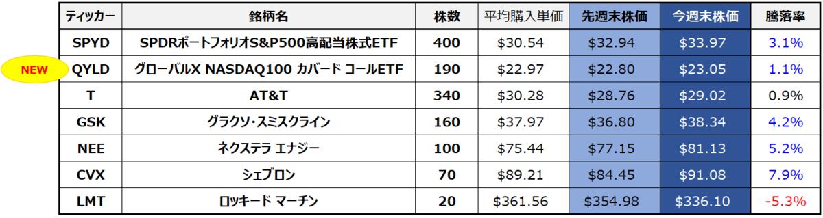 f:id:syokora11:20210109143142p:plain