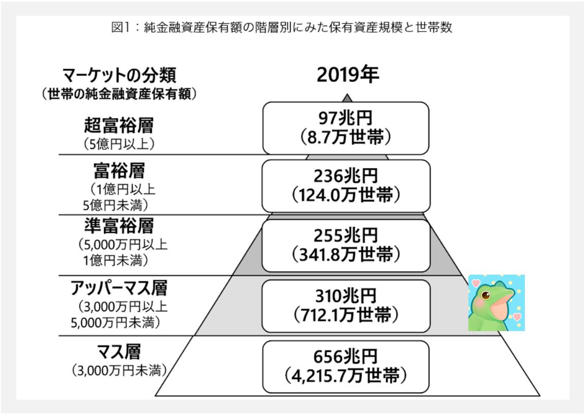 f:id:syokora11:20210114012216p:plain