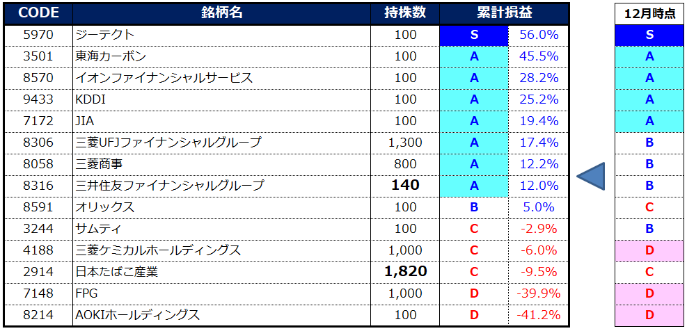 f:id:syokora11:20210123150446p:plain