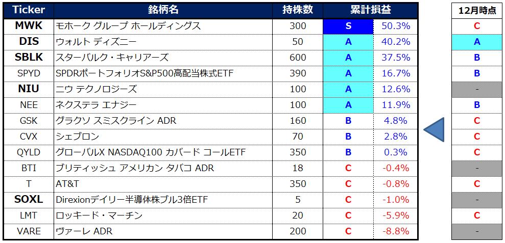 f:id:syokora11:20210123150956p:plain