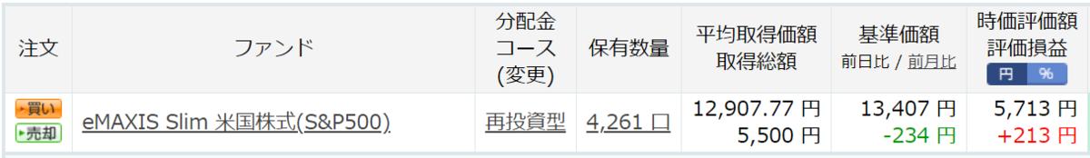 f:id:syokora11:20210202005924p:plain