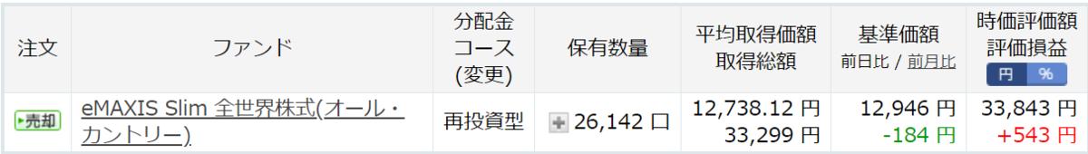 f:id:syokora11:20210202010003p:plain