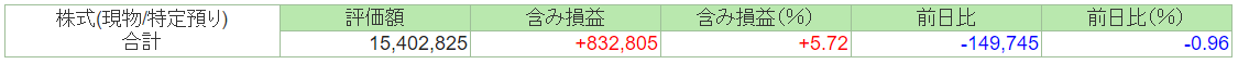 f:id:syokora11:20210210231835p:plain