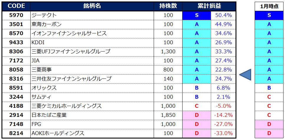 f:id:syokora11:20210221144634p:plain