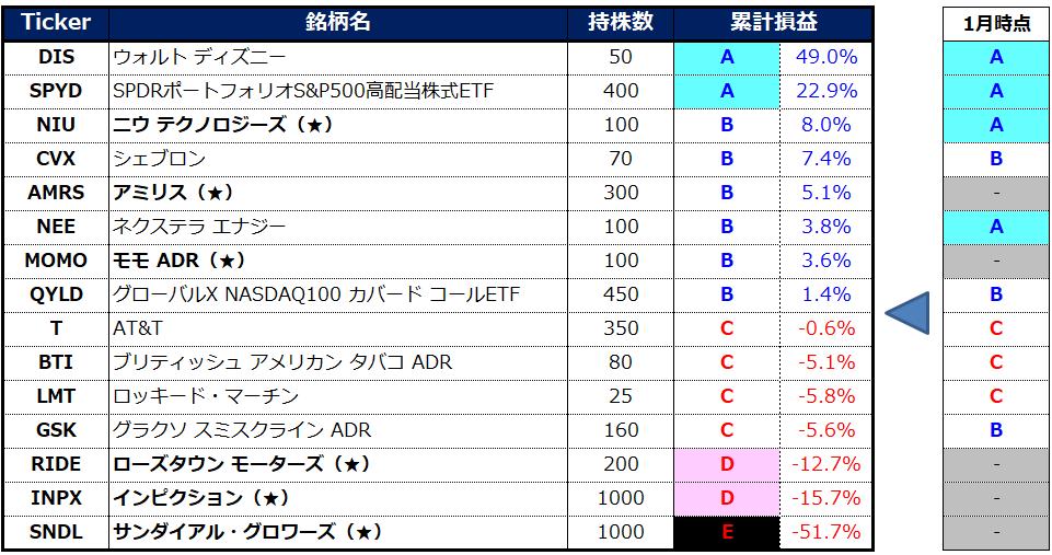 f:id:syokora11:20210221145511p:plain