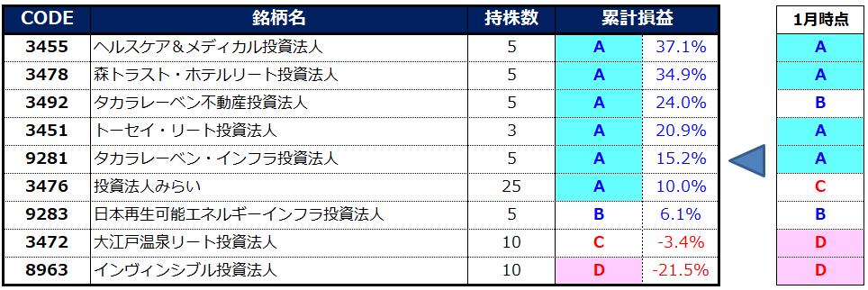 f:id:syokora11:20210221151537p:plain